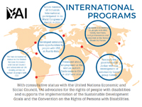World map YAI advocates for the right of people with disabilities with international-programs